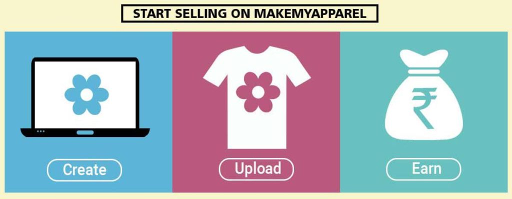 sell designs on tshirts banner
